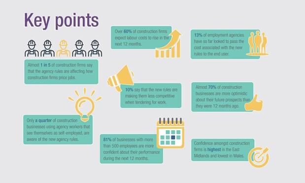 key-points