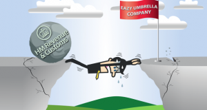 Many recruiters have already recognised there is a problem and have steered clear of problematic umbrella companies