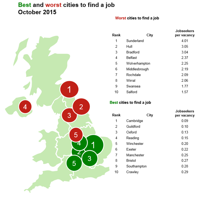 The best and worst places to find a job in October 2015