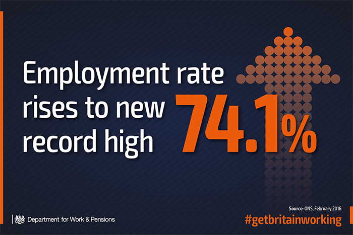 employment-rate