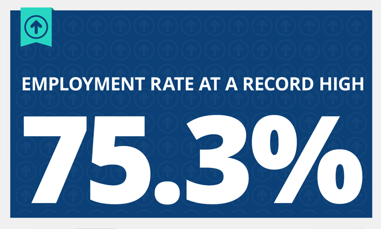 Record-High-employment